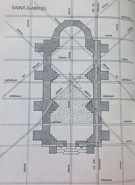 Géométrie Sacrée Chapelle St Gabriel