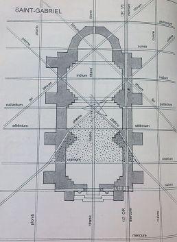 Géométrie sacrée St Gabriel